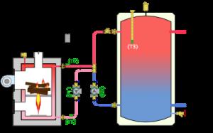 Gia nhiệt cho xăng dầu
