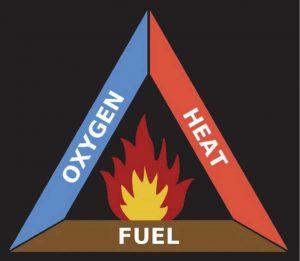 Lựa chọn thiết bị chống cháy nổ cho các vị trí nguy hiểm, Hazadous Zone T1 T2 T3 T4-rate Zone0 Zone 1 Zone 2 Zone 3